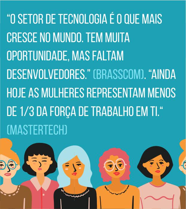 O Setor de tecnologia é o que mais cresce no mundo. Tem muita oportunidade. Mas faltam desenvolvedores. Ainda hoje as mulheres representam menos de 1/3 da força de trabalho no TI.